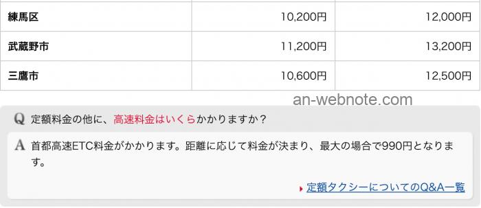 日本交通 羽田空港送迎定額タクシー料金表