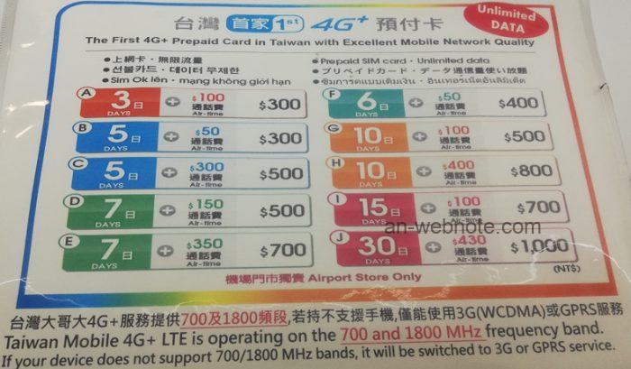 台北 桃園国際空港SIMカード料金表