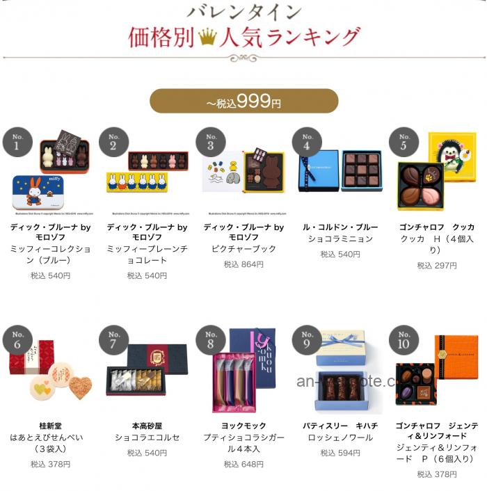 大丸松坂屋バレンタイン価格別人気ランキング