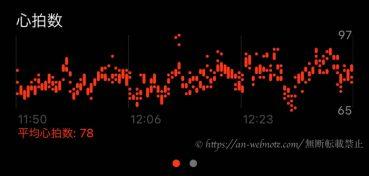 アップルウォッチ Apple Watch SE 6 感想 使用レビュー 使い道 アプリ アクティビティ 心拍数